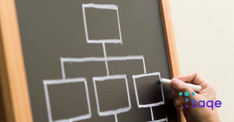 Organograma: como fazer, o que é, modelos e tipos